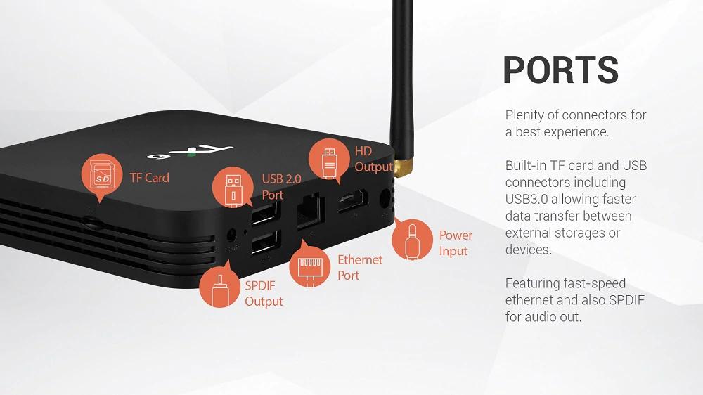TX6 Allwinner H6 4GB/64GB Android 9.0 4K TV Box with LED Display Dual Band WiFi LAN Bluetooth USB3.0