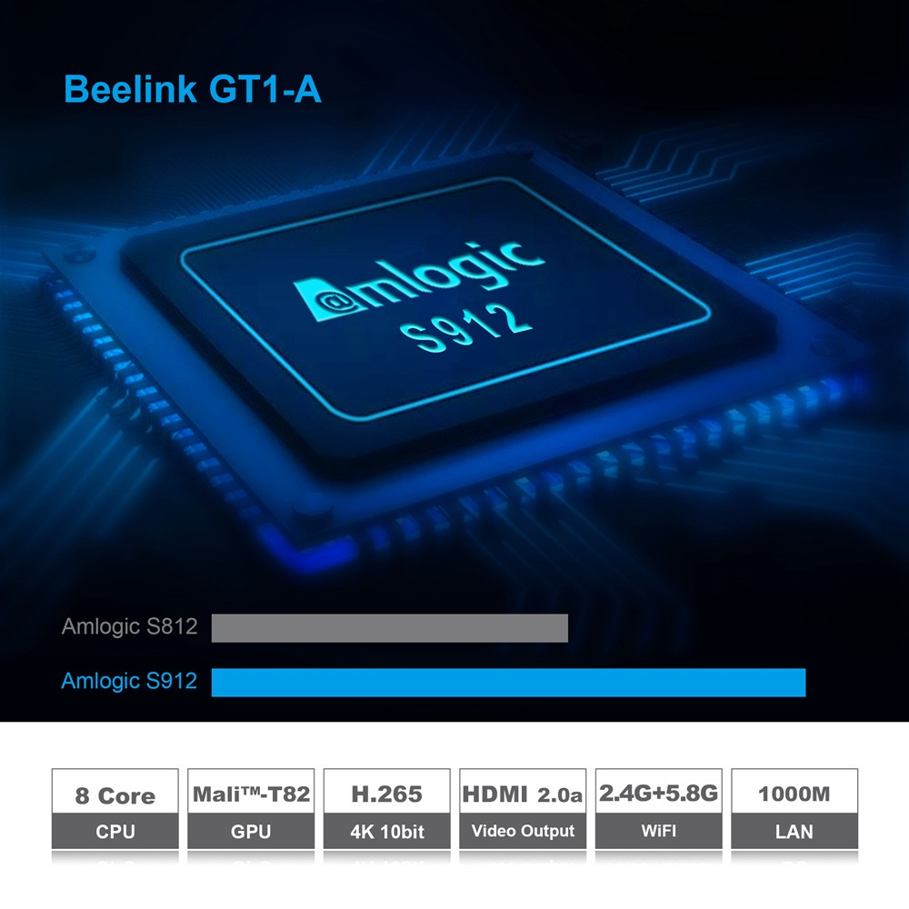 Beelink GT1-A Ultimate TV Box Android 7.1 DDR4 3GB RAM 32GB ROM Amlogic S912 Octa Core 2.4G+5.8G Dual WIFI 1000Mbps Support 4K Video With Voice Remote Control Media Player