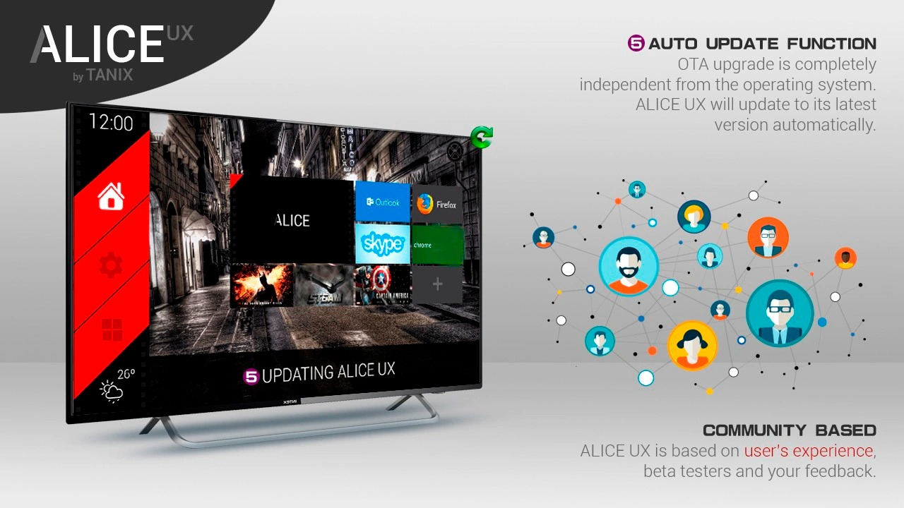 Tanix TX6s Android 10 Smart 4K TV Box - 4GB RAM+32GB ROM