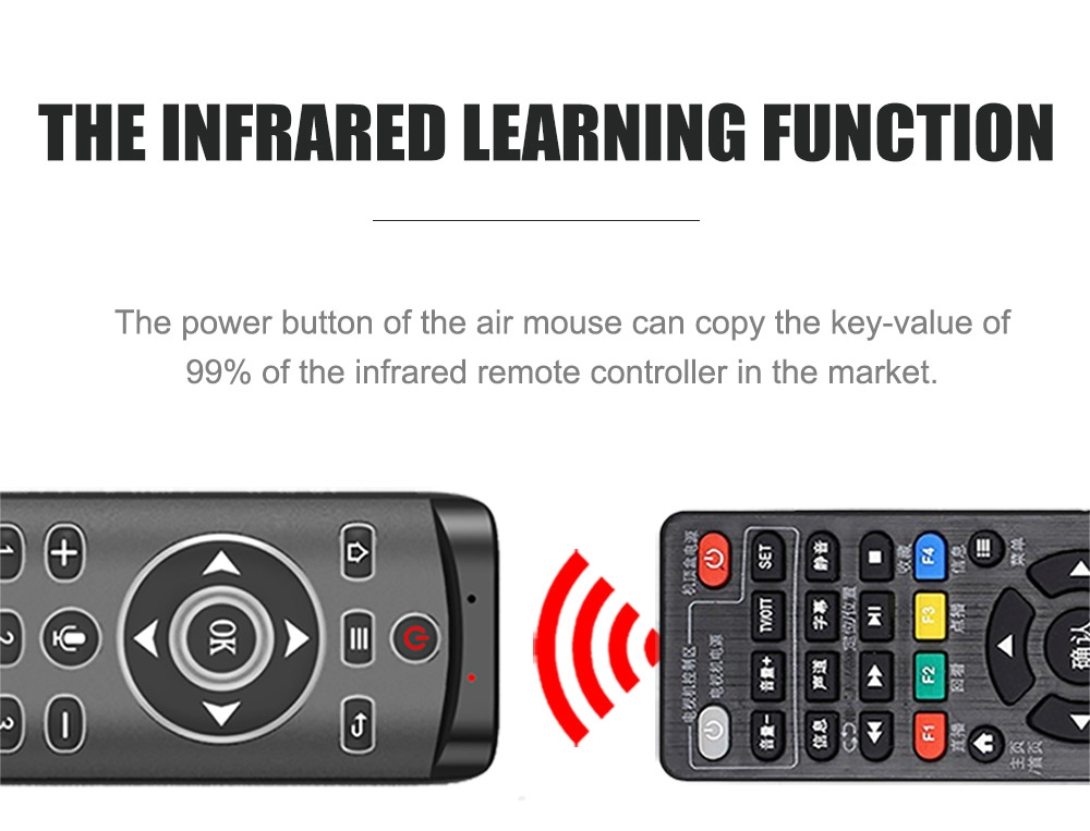 MT1 2.4G Wireless Backlit Gyroscope Voice Control Airmouse IR Learning for Mac OS Windows Android Linux - Black