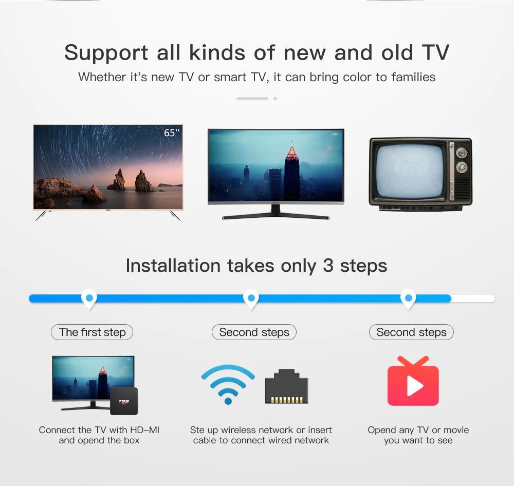 T95 Super Android 10.0 Smart 4K TV Box 2GB 16GB