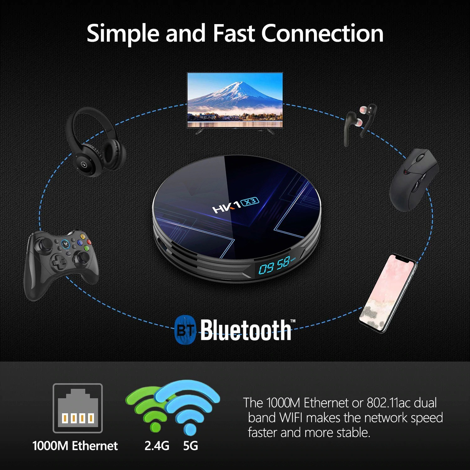 HK1 X3 Android Smart TV Box – 4GB 64GB Android 9 Amlogic S905X3 Dual WiFi Bluetooth 1000Mbps LAN