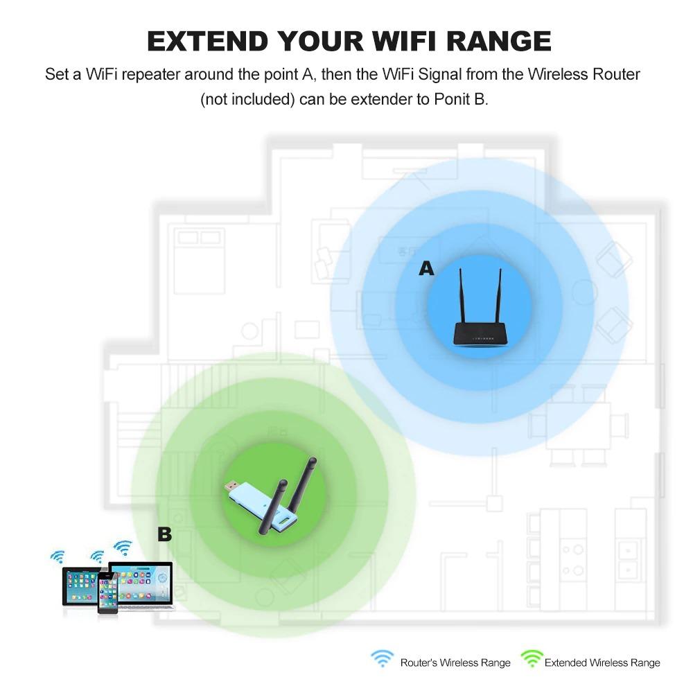WD-R603U 300Mbps Wireless Range Extender USB WiFi Repeater