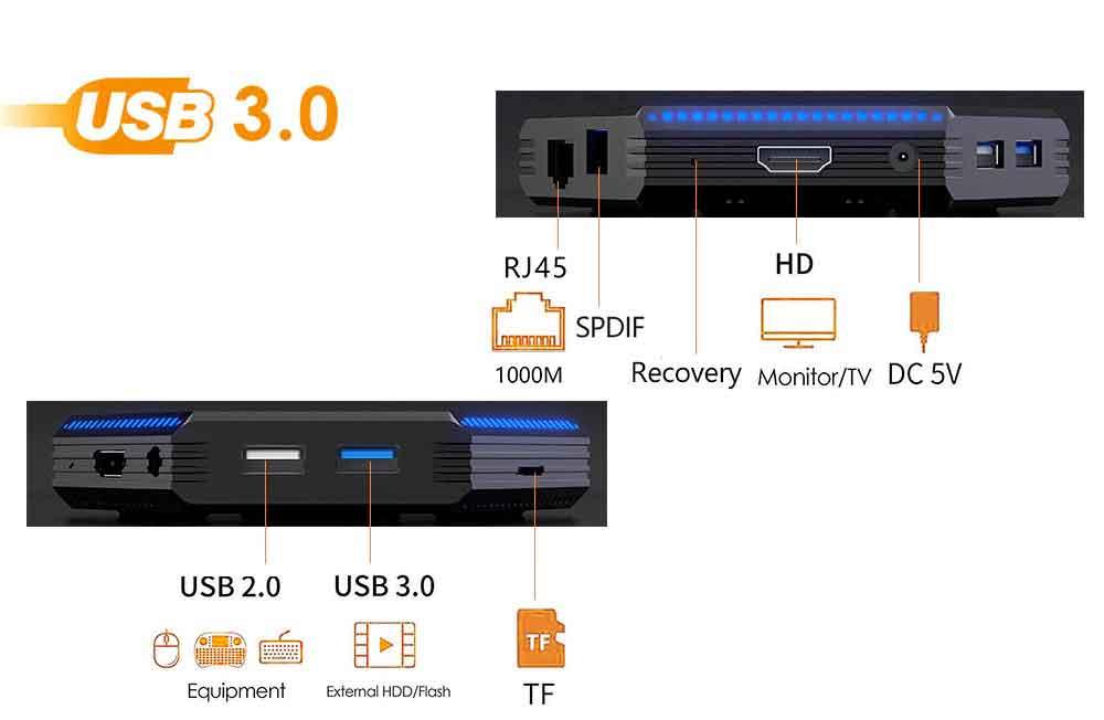 HK1 RBOX R2 Android Smart TV Box - 4GB DDR4 RAM 64GB ROM RK3566