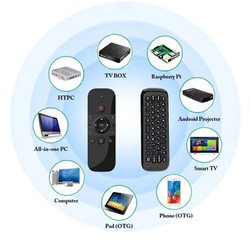 M8 Air Mouse Google Voice Remote Control 2.4G Mini Wireless Keyboard IR Learning Gyro